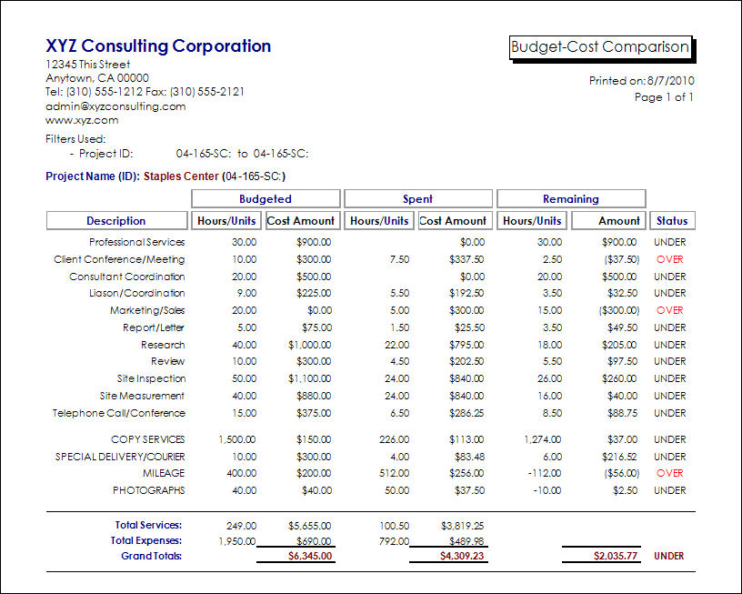 cost based budgets are here to stay bqe blog integrated