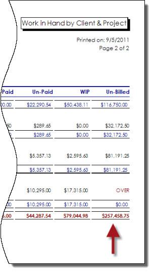 order backlog calculation